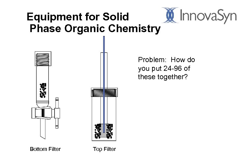 Equipment for Solid Phase Organic Chemistry Problem: How do you put 24 -96 of