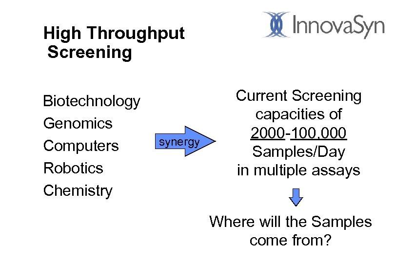 High Throughput Screening Biotechnology Genomics Computers Robotics Chemistry synergy Current Screening capacities of 2000