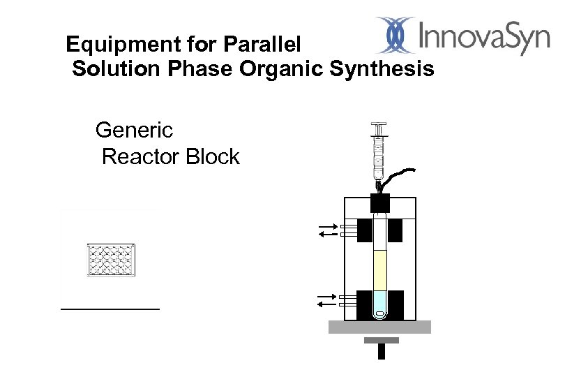 Equipment for Parallel Solution Phase Organic Synthesis Generic Reactor Block