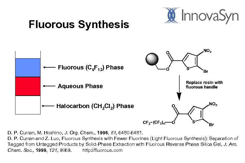 Fluorous Synthesis Fluorous (C 6 F 12) Phase Aqueous Phase Halocarbon (CH 2 Cl