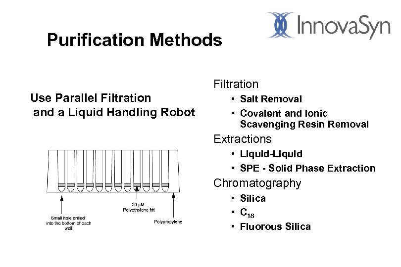 Purification Methods Filtration Use Parallel Filtration and a Liquid Handling Robot • Salt Removal