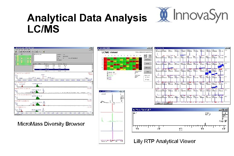 Analytical Data Analysis LC/MS Micro. Mass Diversity Browser Lilly RTP Analytical Viewer