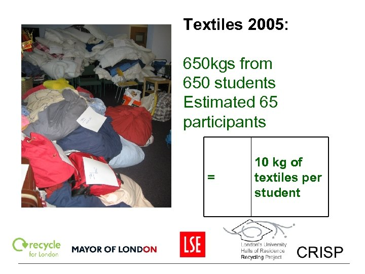 Textiles 2005: 650 kgs from 650 students Estimated 65 participants = 10 kg of