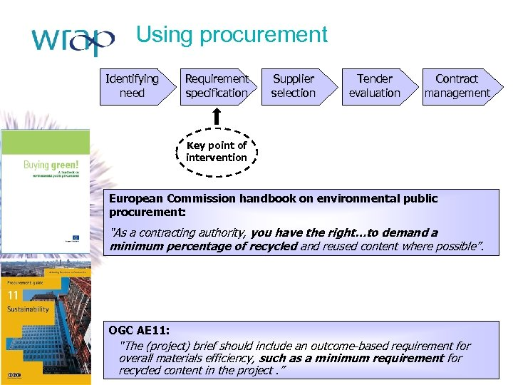 Using procurement Identifying need Requirement specification Supplier selection Tender evaluation Contract management Key point