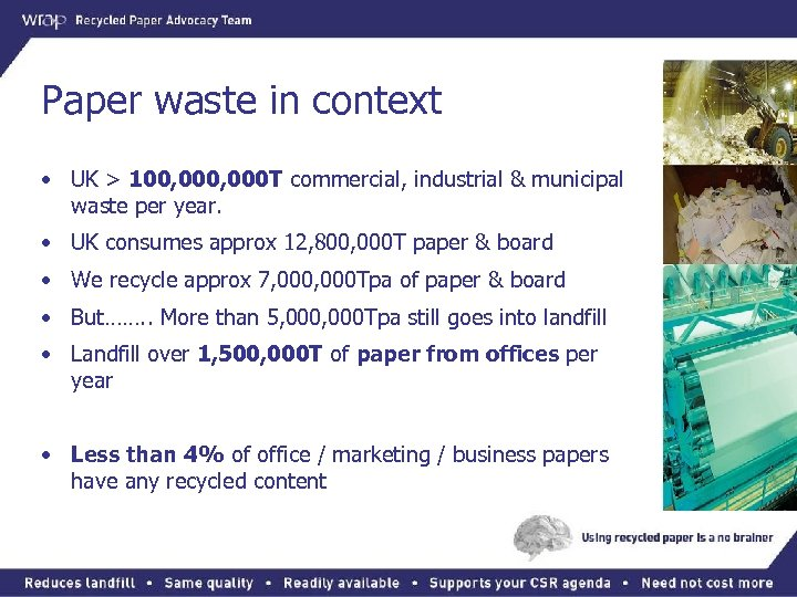 Paper waste in context • UK > 100, 000 T commercial, industrial & municipal