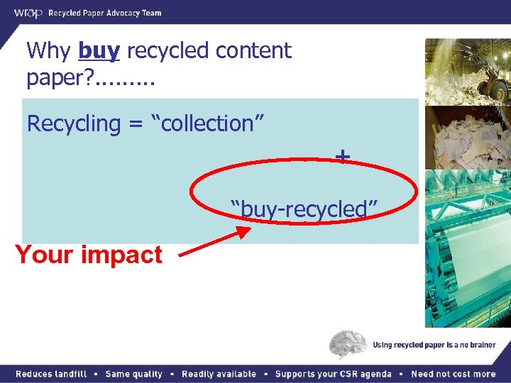"""Why buy recycled content paper? . . Recycling = """"collection"""" + """"buy-recycled"""" Your impact"""