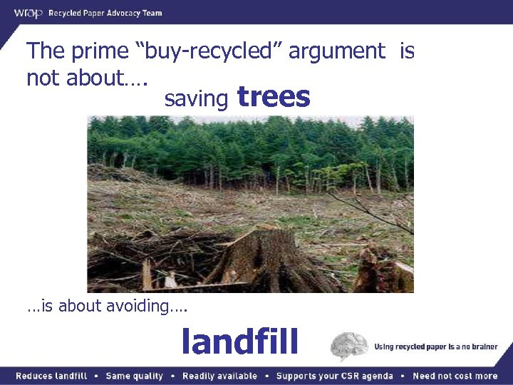 """The prime """"buy-recycled"""" argument is not about…. saving trees …is about avoiding…. landfill"""
