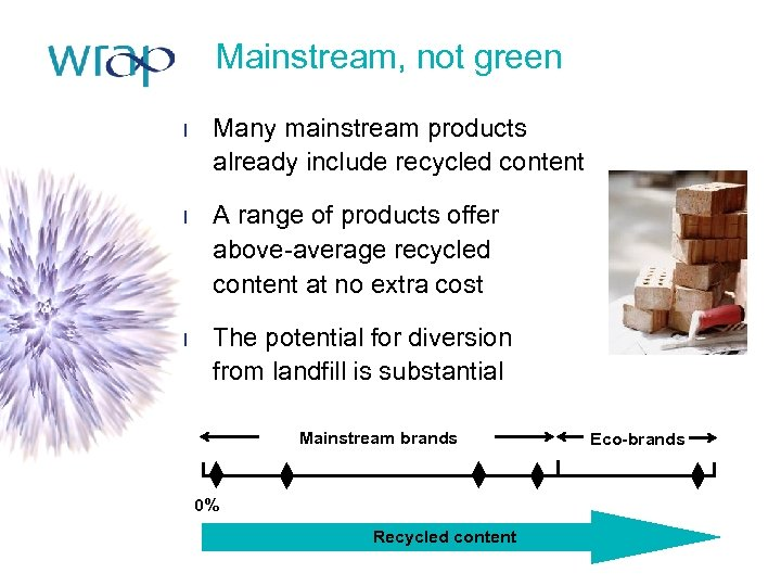 Mainstream, not green l Many mainstream products already include recycled content l A range
