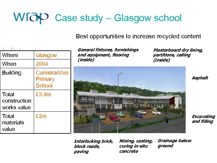 Case study – Glasgow school Best opportunities to increase recycled content Where Glasgow When