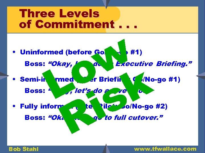 Three Levels of Commitment. . . w o k L s i R •