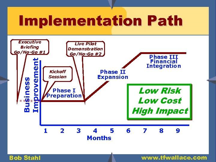 Implementation Path Business Improvement Executive Briefing Go/No-Go #1 Live Pilot Demonstration Go/No-Go #2 Low