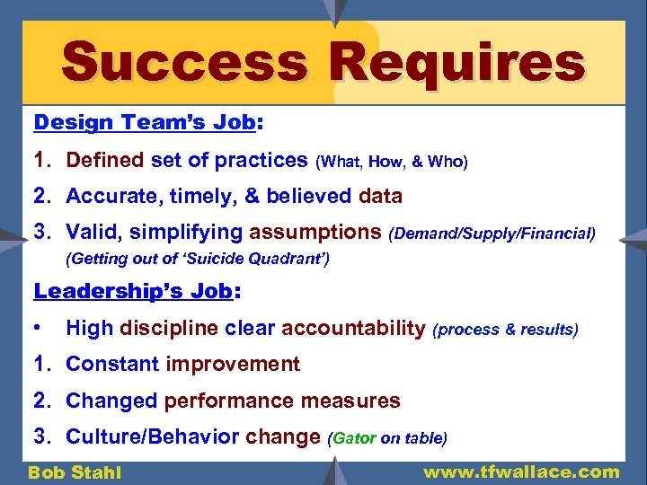 Success Requires Design Team's Job: 1. Defined set of practices (What, How, & Who)