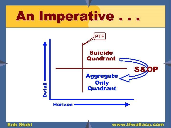 An Imperative. . . PTF Suicide Quadrant Detail Aggregate Only Quadrant S&OP Horizon Bob