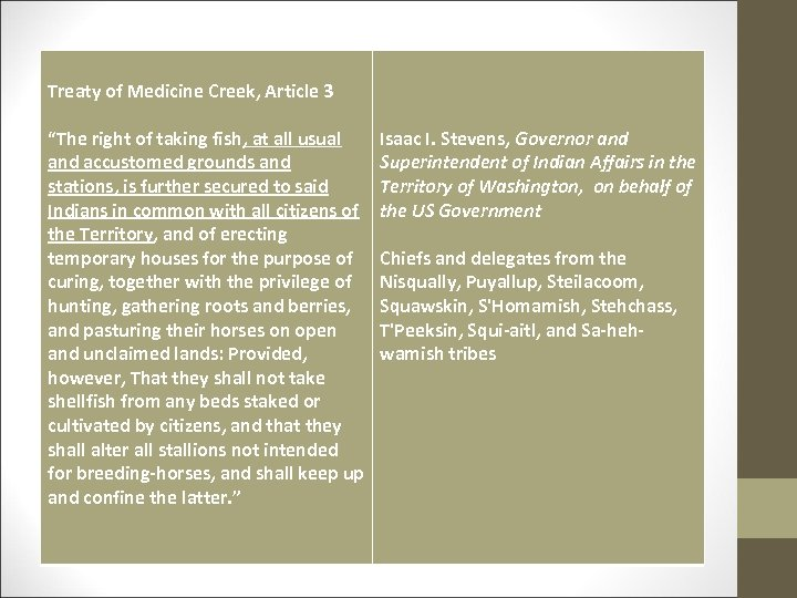 """Treaty of Medicine Creek, Article 3 """"The right of taking fish, at all usual"""