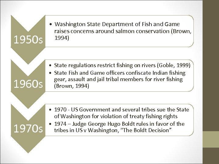 1950 s • Washington State Department of Fish and Game raises concerns around salmon