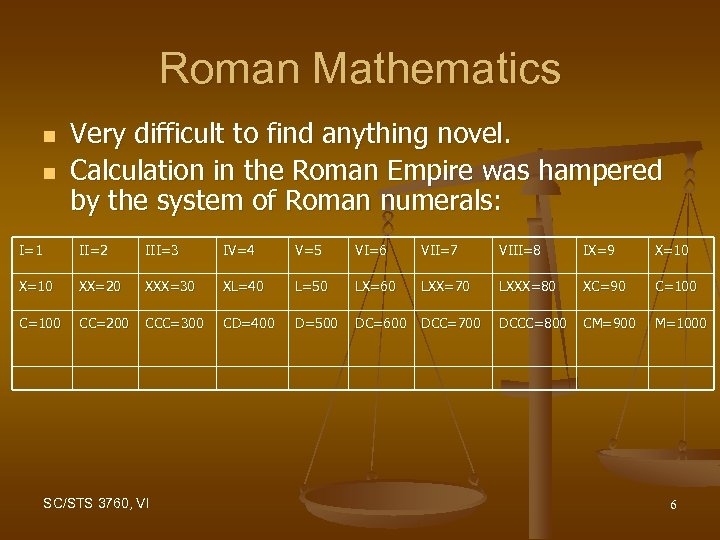 Roman Mathematics n n Very difficult to find anything novel. Calculation in the Roman