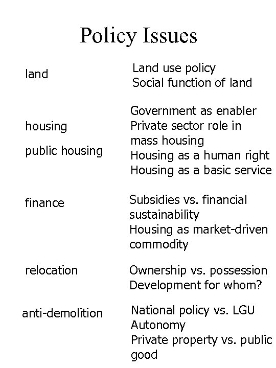 Policy Issues land housing public housing Land use policy Social function of land Government