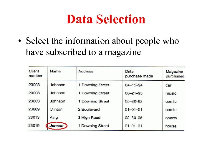 Data Selection • Select the information about people who have subscribed to a magazine
