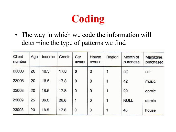 Coding • The way in which we code the information will determine the type