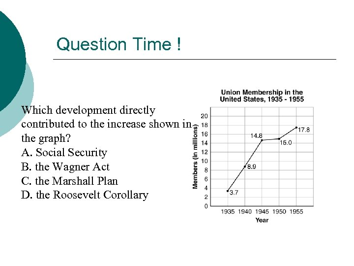 Question Time ! Which development directly contributed to the increase shown in the graph?