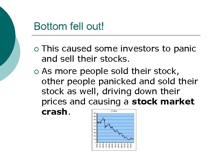 Bottom fell out! This caused some investors to panic and sell their stocks. ¡