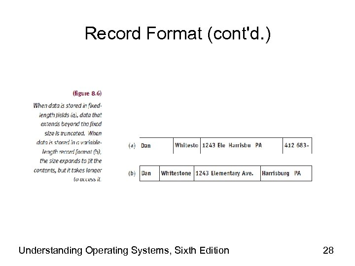 Record Format (cont'd. ) Understanding Operating Systems, Sixth Edition 28