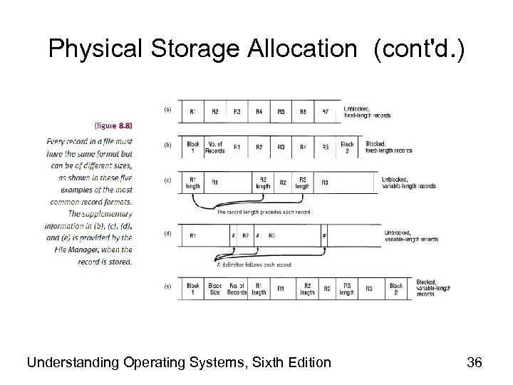 Physical Storage Allocation (cont'd. ) Understanding Operating Systems, Sixth Edition 36