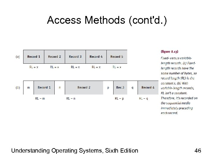 Access Methods (cont'd. ) Understanding Operating Systems, Sixth Edition 46