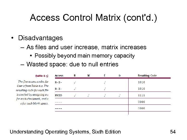 Access Control Matrix (cont'd. ) • Disadvantages – As files and user increase, matrix