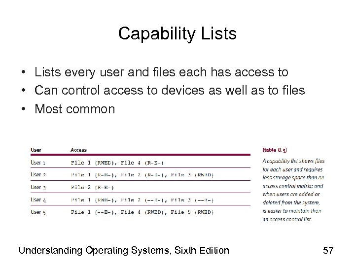 Capability Lists • Lists every user and files each has access to • Can
