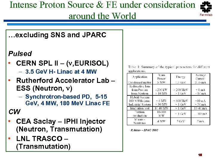 Intense Proton Source & FE under consideration around the World Fermilab …excluding SNS and
