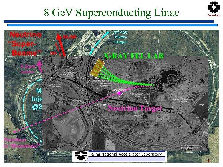 "8 Ge. V Superconducting Linac Neutrino ""Super. Beams"" NUMI Off. Axis 8 Ge. V"