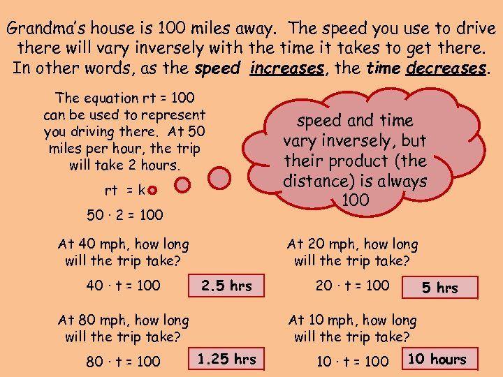 Grandma's house is 100 miles away. The speed you use to drive there will