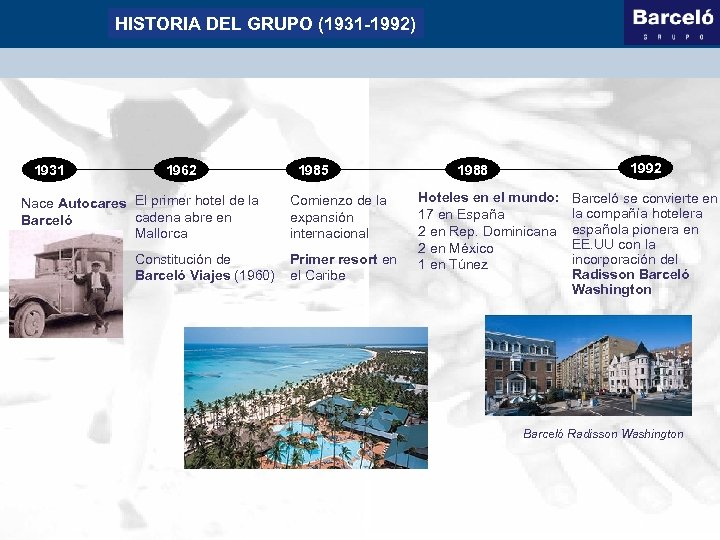 HISTORIA DEL GRUPO (1931 -1992) 1931 1962 Nace Autocares El primer hotel de la