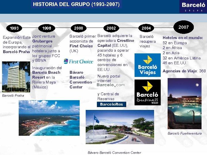 HISTORIA DEL GRUPO (1993 -2007) 1993 Expansión Este de Europa, incorporando el Barceló Praha