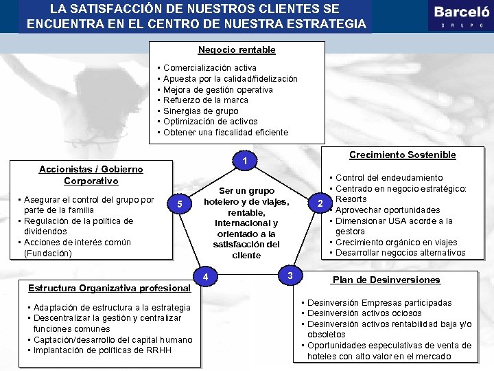 LA SATISFACCIÓN DE NUESTROS CLIENTES SE ENCUENTRA EN EL CENTRO DE NUESTRATEGIA Negocio rentable