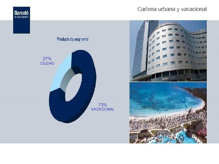 Cadena urbana y vacacional 27% CIUDAD 73% VACACIONAL