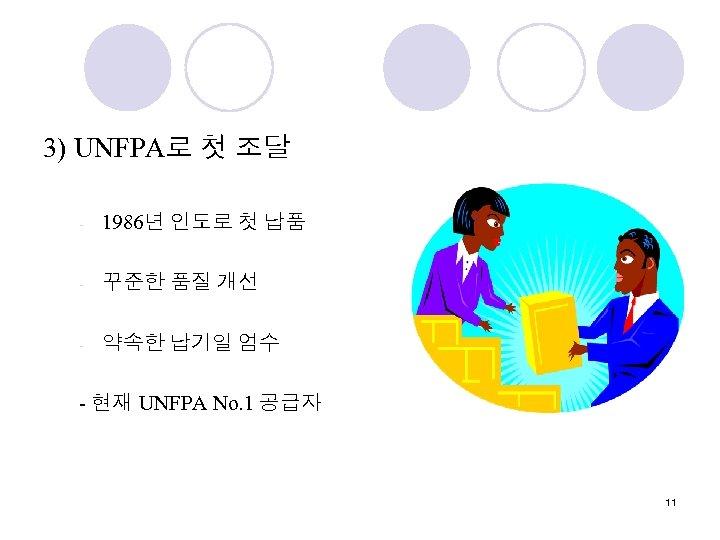 3) UNFPA로 첫 조달 - 1986년 인도로 첫 납품 - 꾸준한 품질 개선 -
