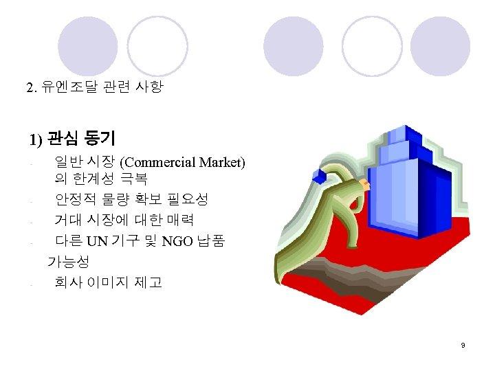 2. 유엔조달 관련 사항 1) 관심 동기 - - - 일반 시장 (Commercial Market)