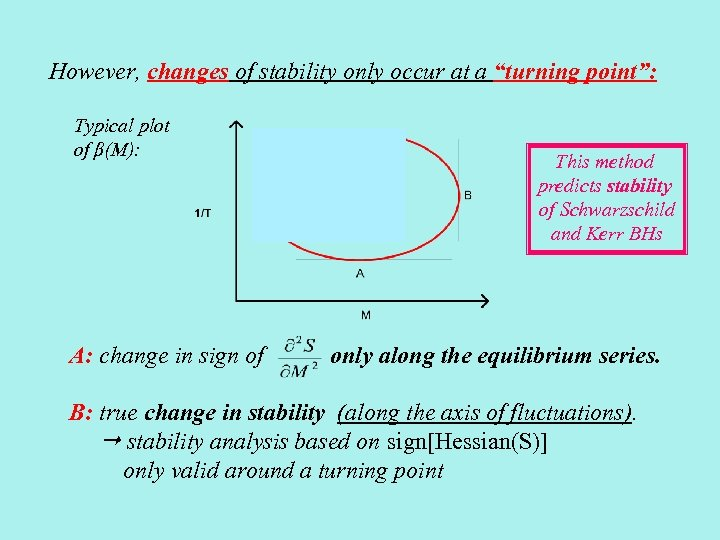 "However, changes of stability only occur at a ""turning point"": Typical plot of β(M):"