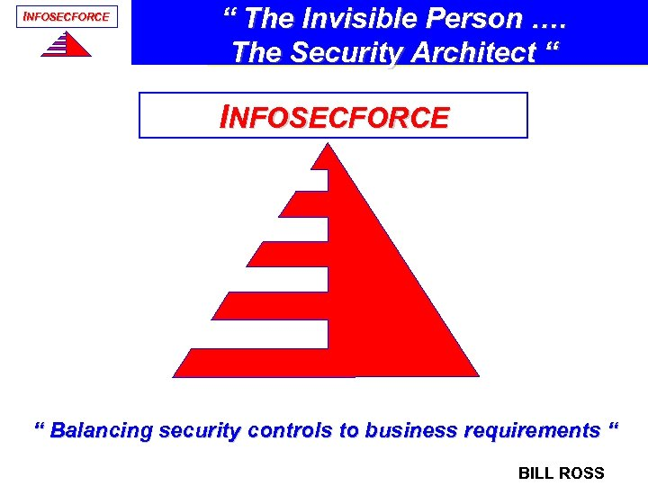"INFOSECFORCE "" The Invisible Person …. The Security Architect "" INFOSECFORCE Application Security BILL"