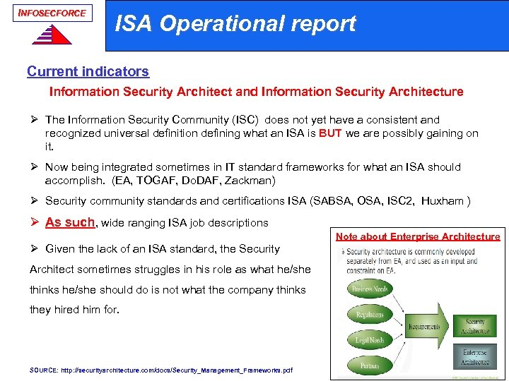 INFOSECFORCE ISA Operational report Current indicators Information Security Architect and Information Security Architecture Ø