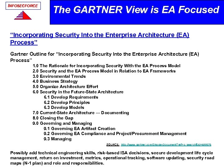 "INFOSECFORCE The GARTNER View is EA Focused ""Incorporating Security Into the Enterprise Architecture (EA)"
