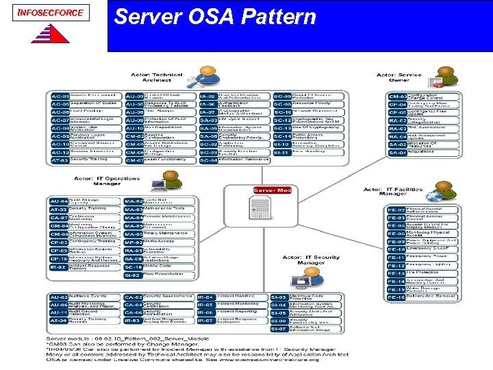 INFOSECFORCE Server OSA Pattern