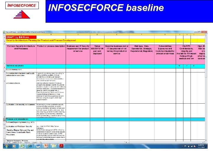 INFOSECFORCE baseline