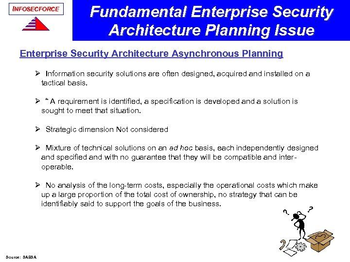 INFOSECFORCE Fundamental Enterprise Security Architecture Planning Issue Enterprise Security Architecture Asynchronous Planning Ø Information