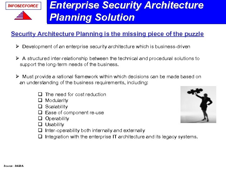 INFOSECFORCE Enterprise Security Architecture Planning Solution Security Architecture Planning is the missing piece of