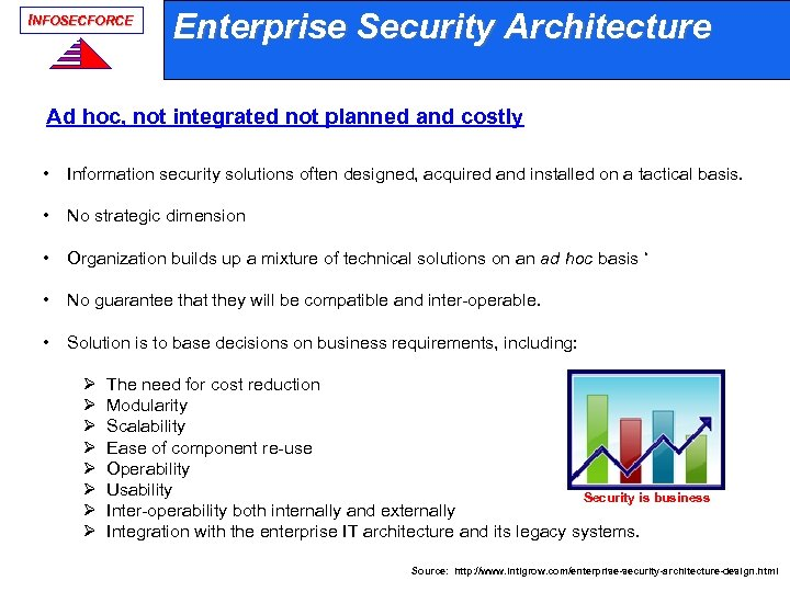 INFOSECFORCE Enterprise Security Architecture Ad hoc, not integrated not planned and costly • Information