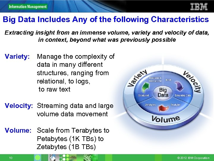 Big Data Includes Any of the following Characteristics Extracting insight from an immense volume,