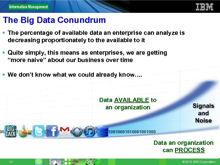 The Big Data Conundrum § The percentage of available data an enterprise can analyze